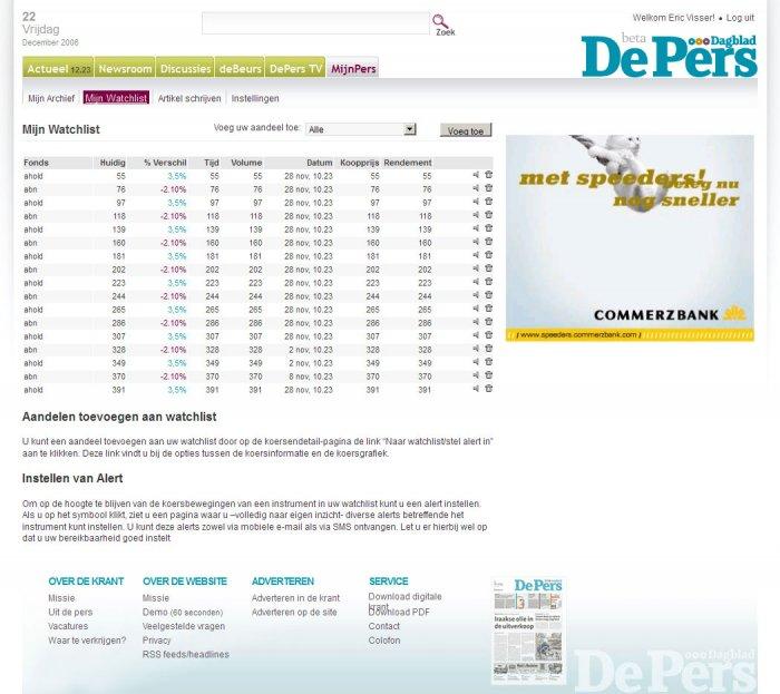 Registred User Stock Market / Funds WatchList page